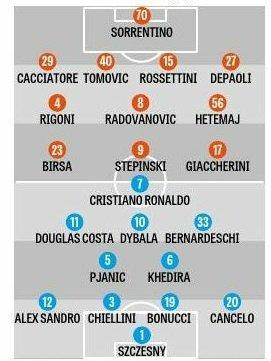 Juventus 2018-19 Serie A & Coppa Italia - Page 4 Dk3CBVMU4AEEdEC?format=jpg