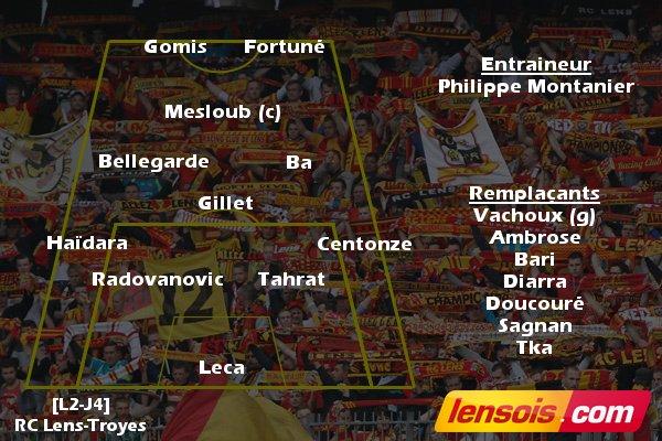[Ligue 2 - J4] Rc Lens - ESTAC Troyes Dk4VqOfX0AEl6i2
