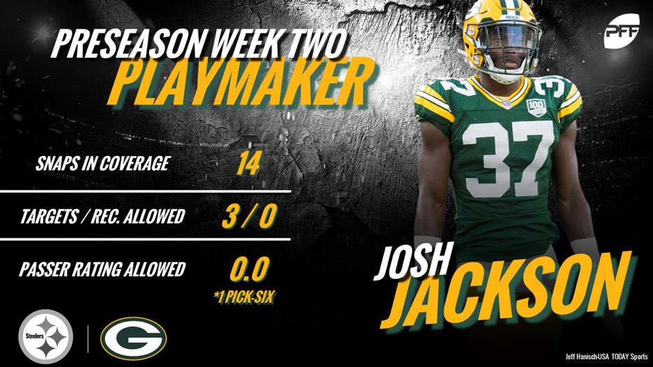 Josh Jackson against the Steelers:  3 targets 0 receptions 0.0 passer rating allowed 1 pick-six <br>http://pic.twitter.com/UQ9vfzXncg
