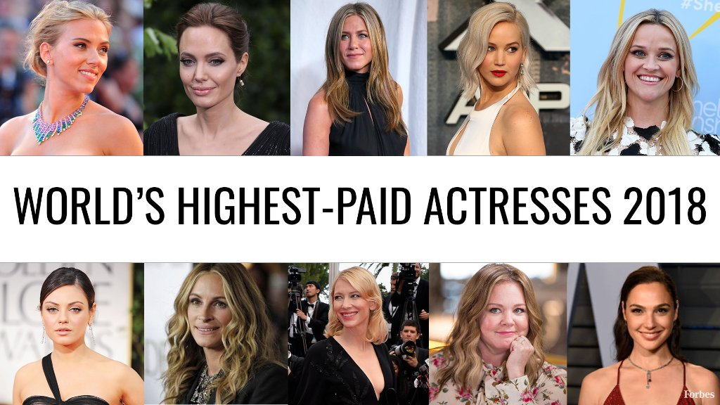 Introducing the world's highest-paid actresses of 2018: https://t.co/kA0SdAjvpS https://t.co/9rmHciPVru