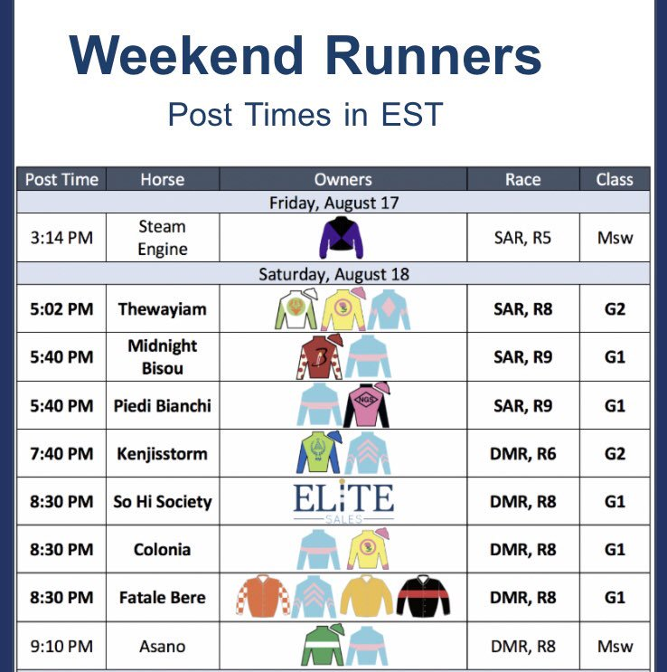 test Twitter Media - Called on my brother (don't confuse us) to represent in CA @DelMarRacing today as we stay in Satatoga. BSW clients are live in G1's on both costs. We are looking for our 50th Stakes Winner of 2018. Best of luck to all the connections. @EliteRaceSales https://t.co/qDcy2IrP2T