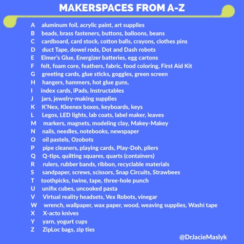 Back to school #Makerspace Supply List—From A-Z jaciemaslyk.blogspot.com/2018/05/whats-…