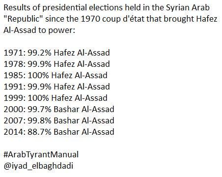 Image result for assad elections