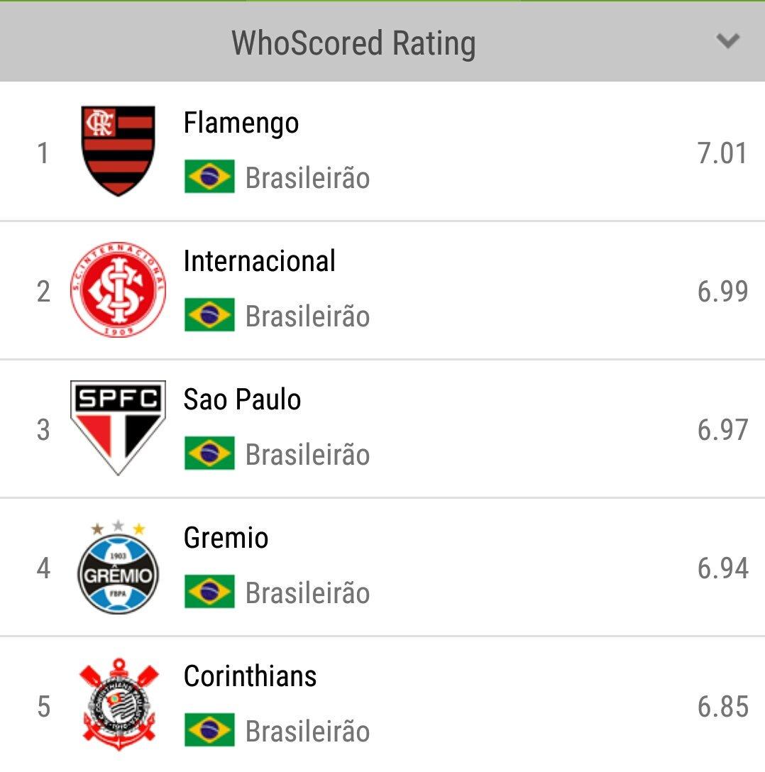 82ec95c0c3 São dois sites especializados em estatísticas do mundo do futebol