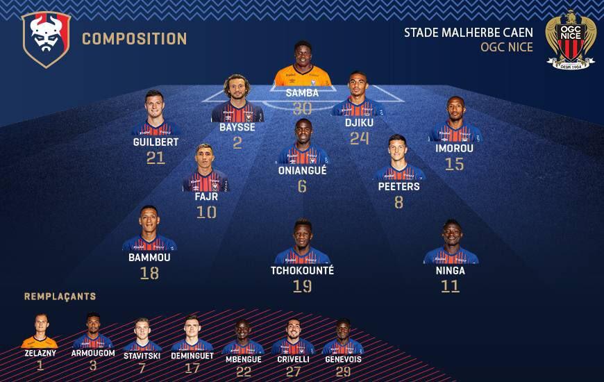 [2e journée de L1] SM Caen 1-1 OGC Nice Dk5bSLLXgAE79wB