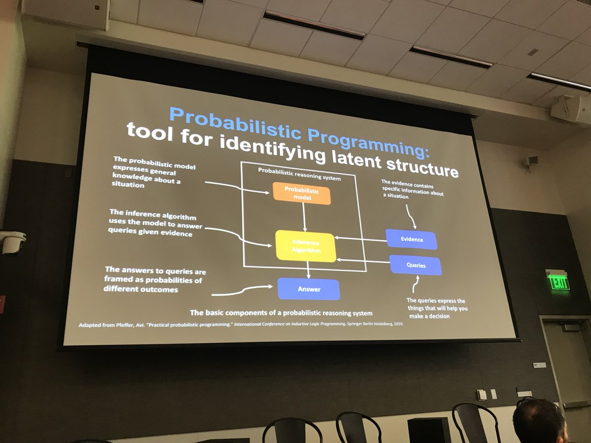 @mlforhc @DaniCMBelg @MSFTResearchCam @DaniCMBelg talking about probabilistic programming is a breath of fresh air after all the #deeplearning talks #MLHC2018