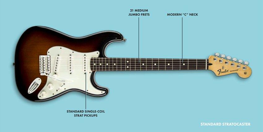 Fender on Twitter: