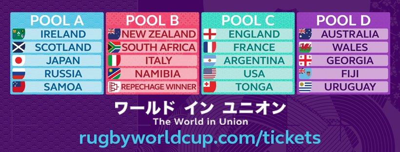 Image result for rugby world cup pools
