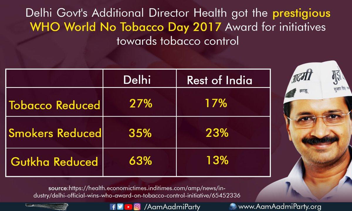 बुरी आदतों को छोड़ रही है दिल्ली, क्योंकि शुरुआत की AAP ने !