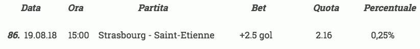 Nuovo pronostico per oggi! Pronti???Ligue 1Buon investimento ragazzi!#scommesse #pronostici #schedina #calcioscommesse #scommessecalcio#pronosticicalcio #investimento #seriea #SerieATIM  - Ukustom