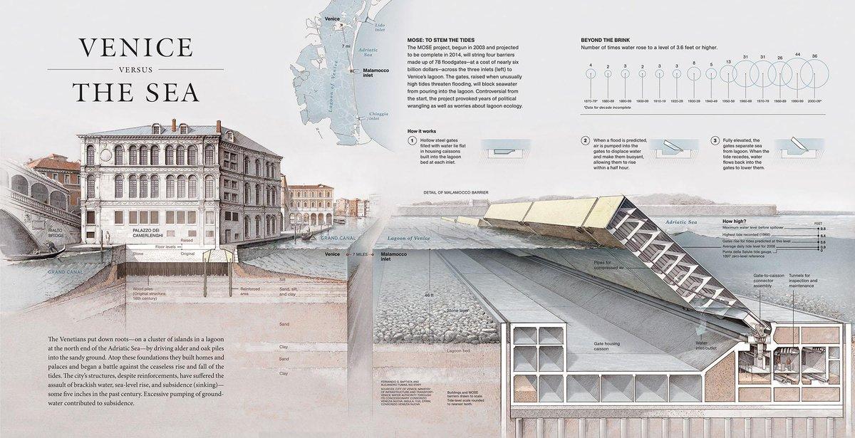 pdf status of design concepts for nuclear desalinization plants 9iaea tecdoc
