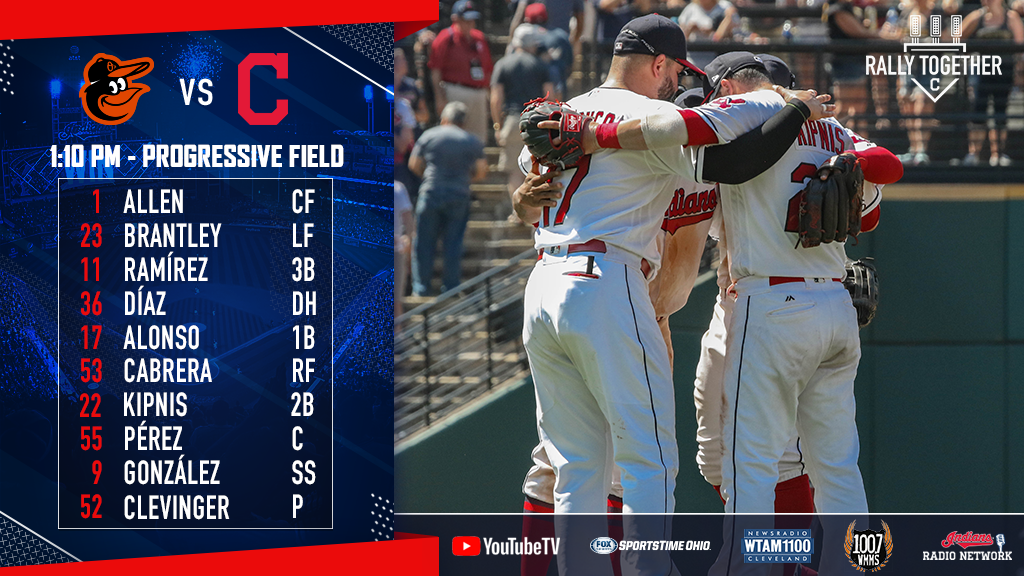 Salutations to all.  We are looking for our 7th straight series win today ... Will we find it? ��  #RallyTogether https://t.co/PdXBTakF3x