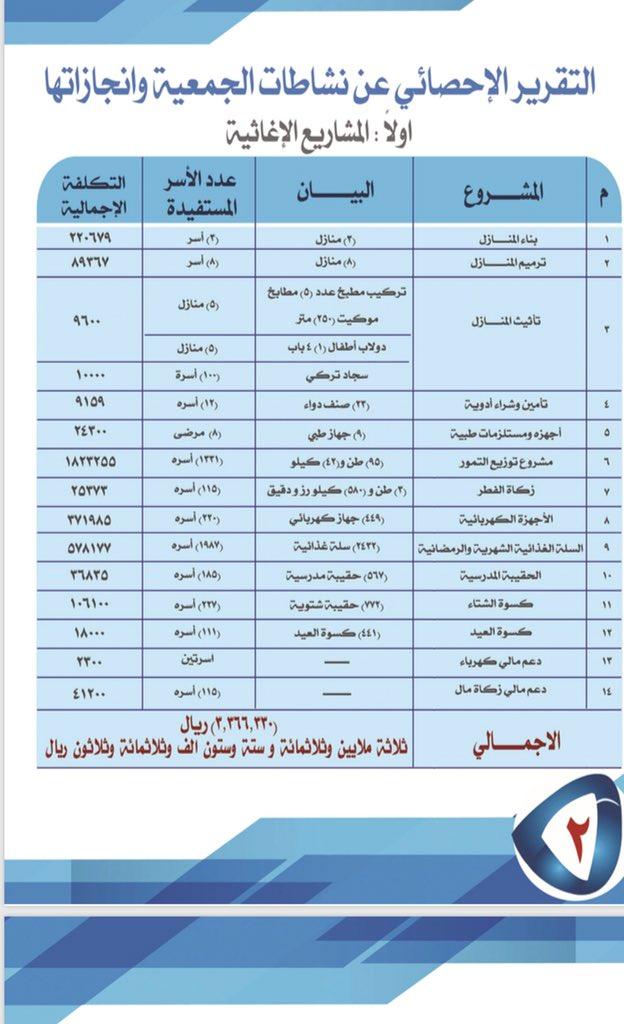 45e411ebda891 وزارة العمل والتنمية الاجتماعية