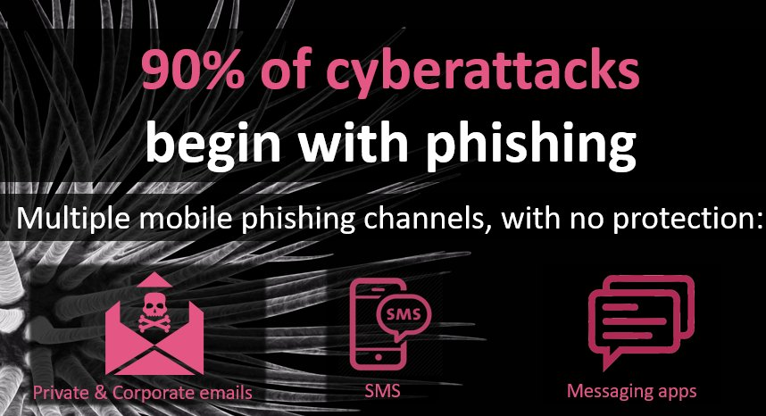 90% of #cyberattacks begin with #phishing. Learn on SandBlast #Mobile 3.0 #antiphishing, safe browsing, conditional access, #antibot, and URL filtering.  http:// bit.ly/2O3OBww  &nbsp;  <br>http://pic.twitter.com/EfETe9LFLz