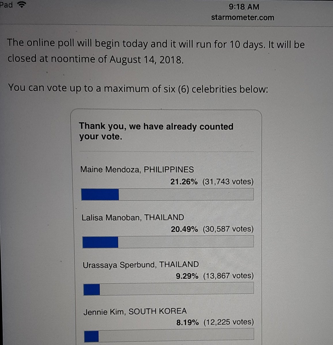 As of 8/7 @ 9:18pm Top Spot MAINE MENDOZA #ALDUBBeyondKilig <br>http://pic.twitter.com/peu44kry0X