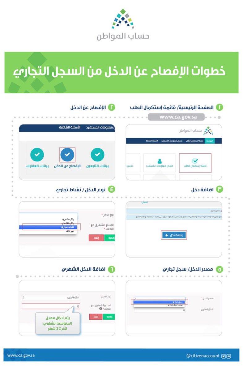 حساب المواطن בטוויטר انفوجرافيك تعر ف على خطوات الإفصاح عن دخل من سجل تجاري في حساب المواطن