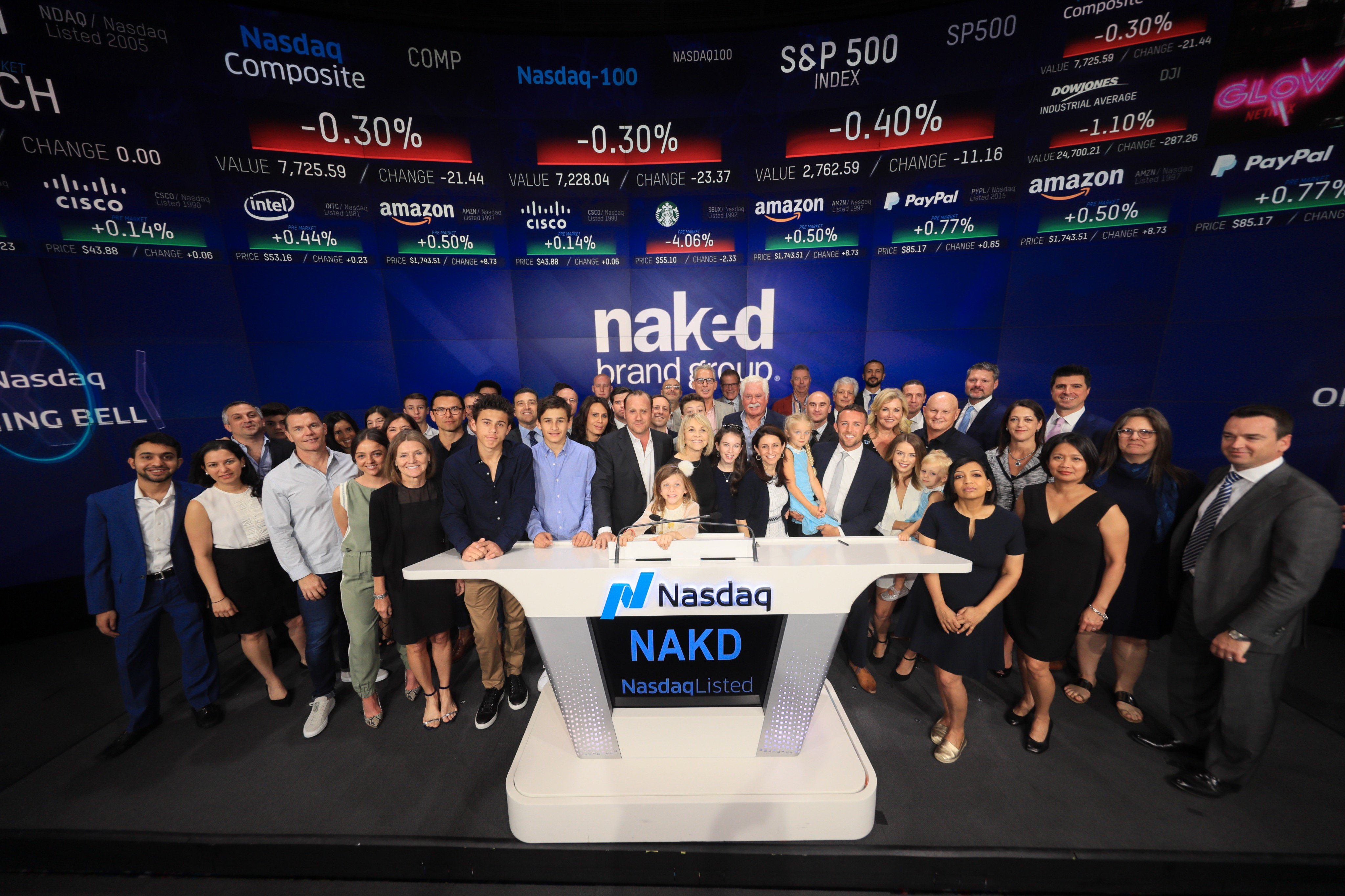 Naked Brands (NAKD) Stock Attempts To rebound: Will It Continue?
