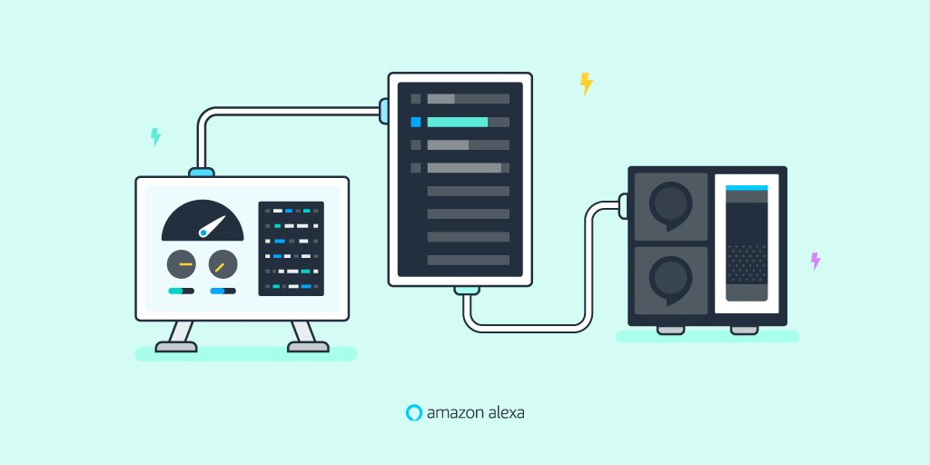 [Technical Post] Get a deep dive on automated unit testing for #AlexaSkills and walk through a sample skill unit testing scenario:  https:// amzn.to/2vnCofs  &nbsp;   <br>http://pic.twitter.com/CPSaKeVl7s