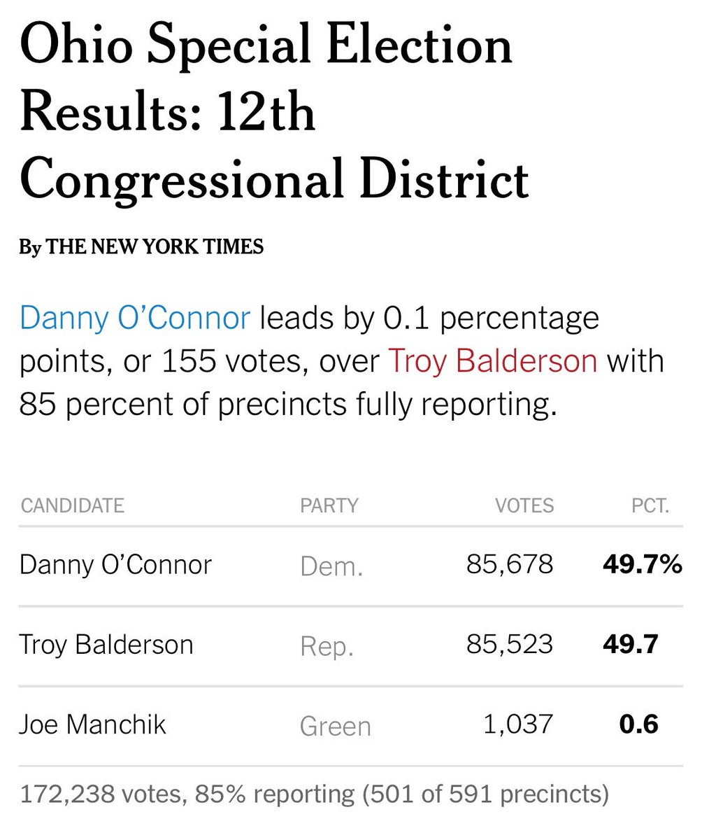 When someone says every vote counts... they mean it... #OH12 https://t.co/nvOCHtAt7A