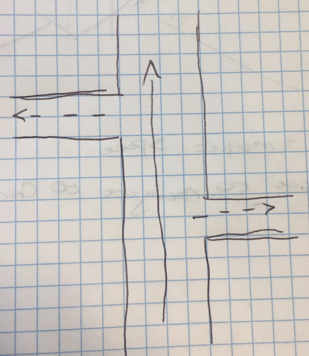 Max pears on twitter a leveldesign tips make sure paths width is max pears on twitter a leveldesign tips make sure paths width is considered for the main and secondary paths this signals to players which si the most ccuart Gallery