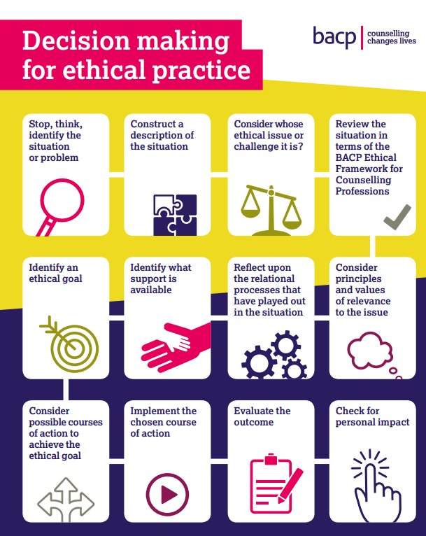 our ethical decisions are a result Decisions about right and wrong permeate everyday life ethics should concern all levels of life: acting properly as our experience with applying particular ethical standards or principles can inform our among the advantages of this ethical framework is that focusing on the results of an action is a.