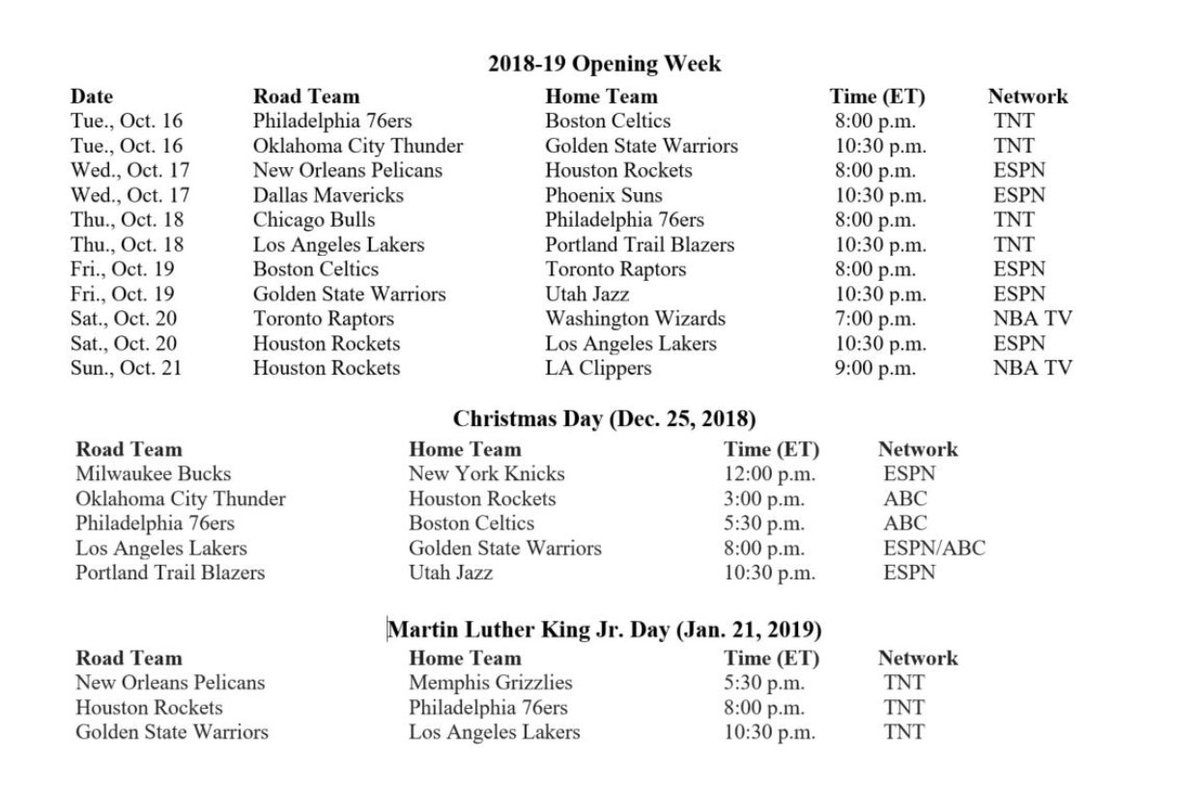 "brett dawson on twitter: ""the nba's opening week, christmas day and"