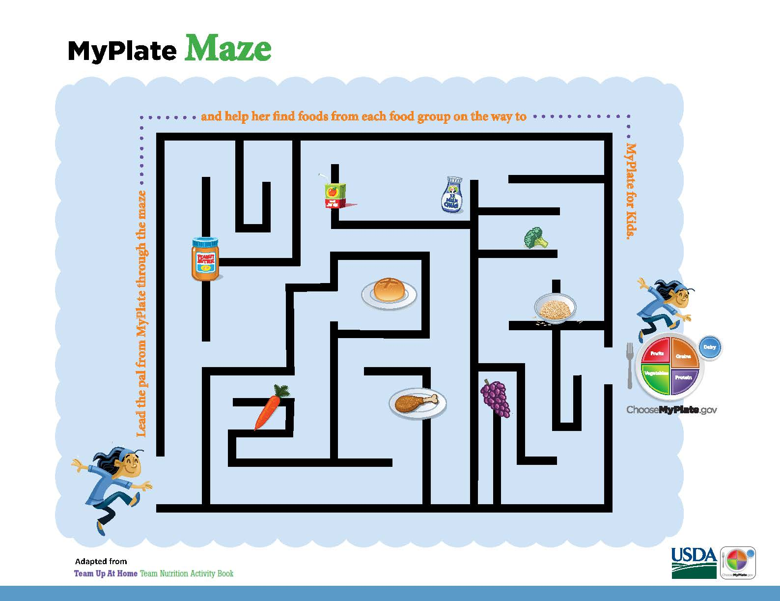Choosemyplate On Twitter Introduce Kids To Myplate With A