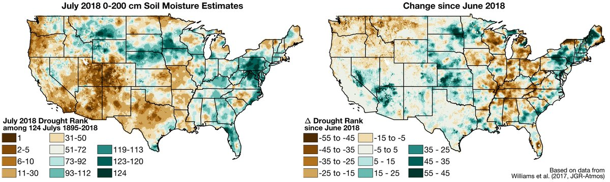 July 2018 Extreme Drought Persisted In Much Of 4 Corner States