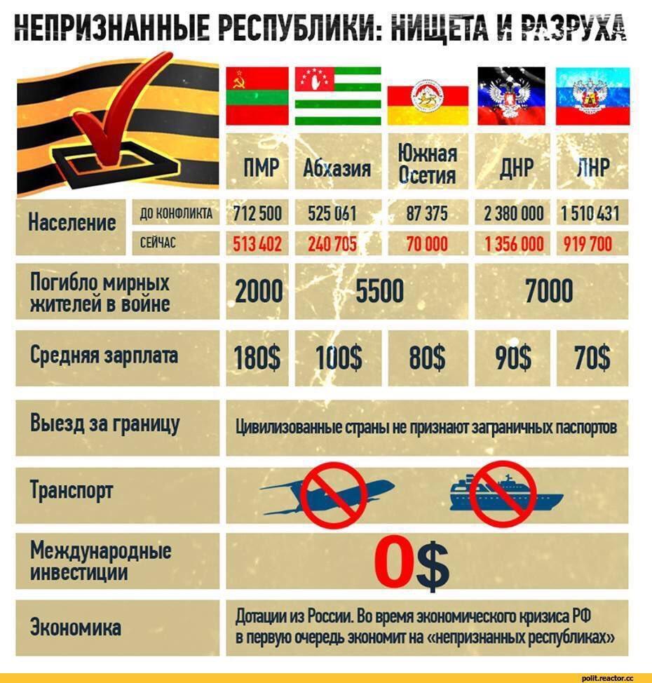 """Росія назвала """"драконівськими"""" нові санкції США: Американська сторона відмовилася відповідати на наші уточнювальні запитання - Цензор.НЕТ 9598"""