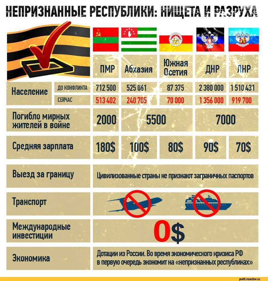 """""""Выборами"""" на Донбассе Россия меняет своих марионеток, непосредственно задействованных в убийствах и пытках, - Порошенко - Цензор.НЕТ 3160"""