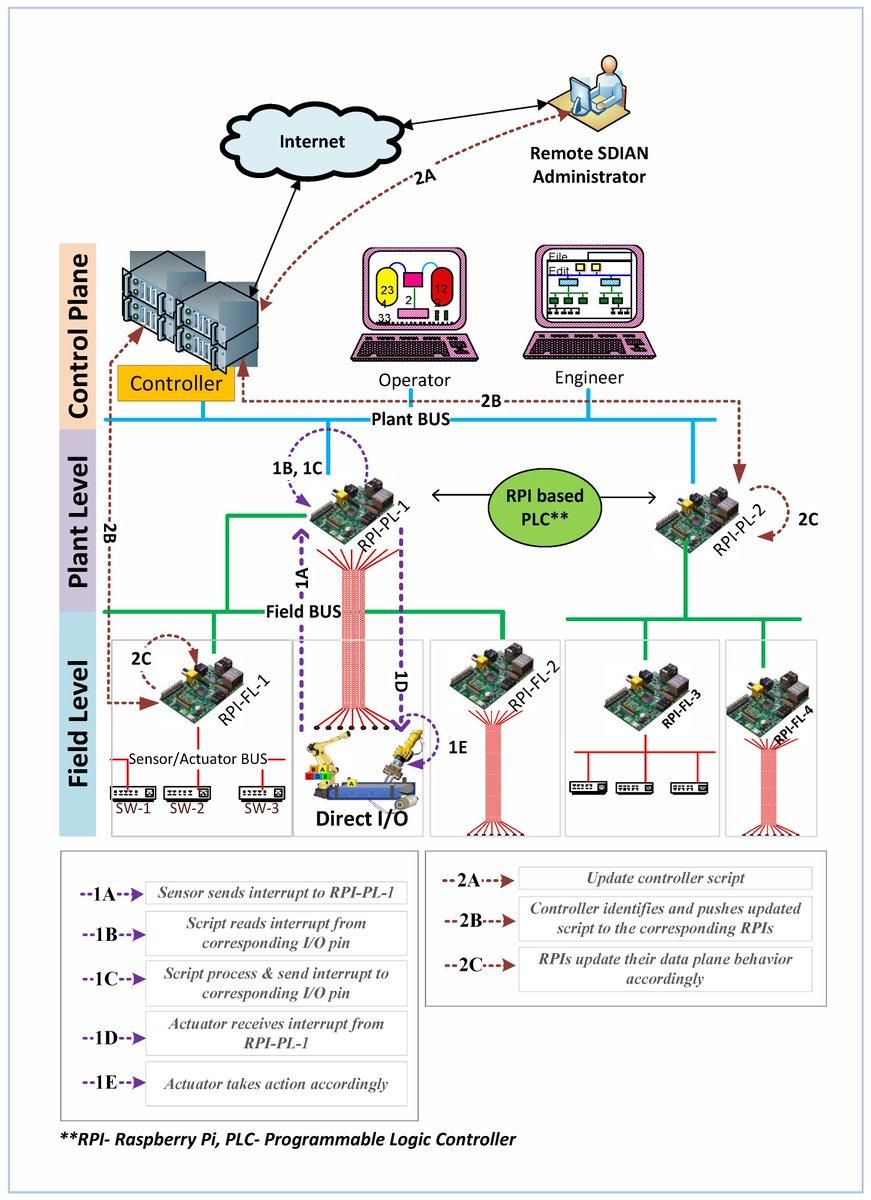 pdf Agglomeration Processes: Phenomena,