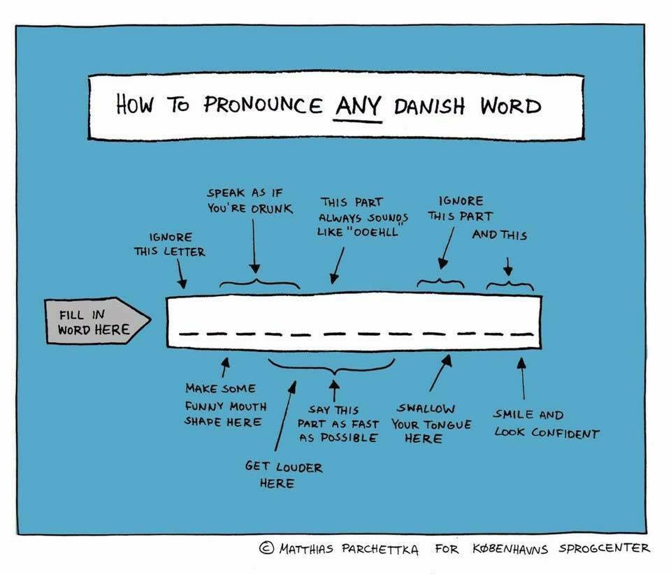 "Asbjørn 🐻 Ulsberg on Twitter: ""How to pronounce any Danish word"