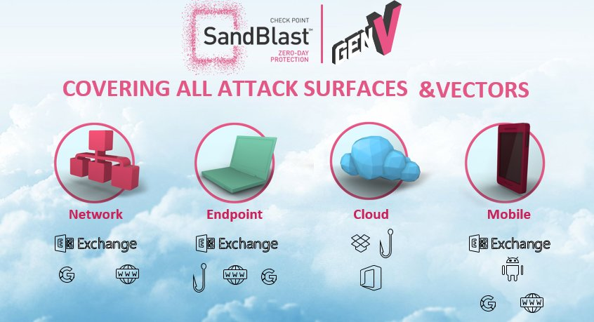 Did you know attack surfaces are expanding? Are your #endpoints, #mobile devices, #networks and #cloud covered? In our booth presentation, learn how SandBlast Agent applies #threat emulation, prevention and extraction to all surfaces. #BHUSA #BlackHat2018 #GenV<br>http://pic.twitter.com/HTeFbyARAB