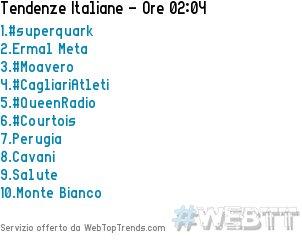 Attenzione #CagliariAtleti è ora tra i Top Trends Italiani, occupa la posizione #4 [02:04]  - Ukustom
