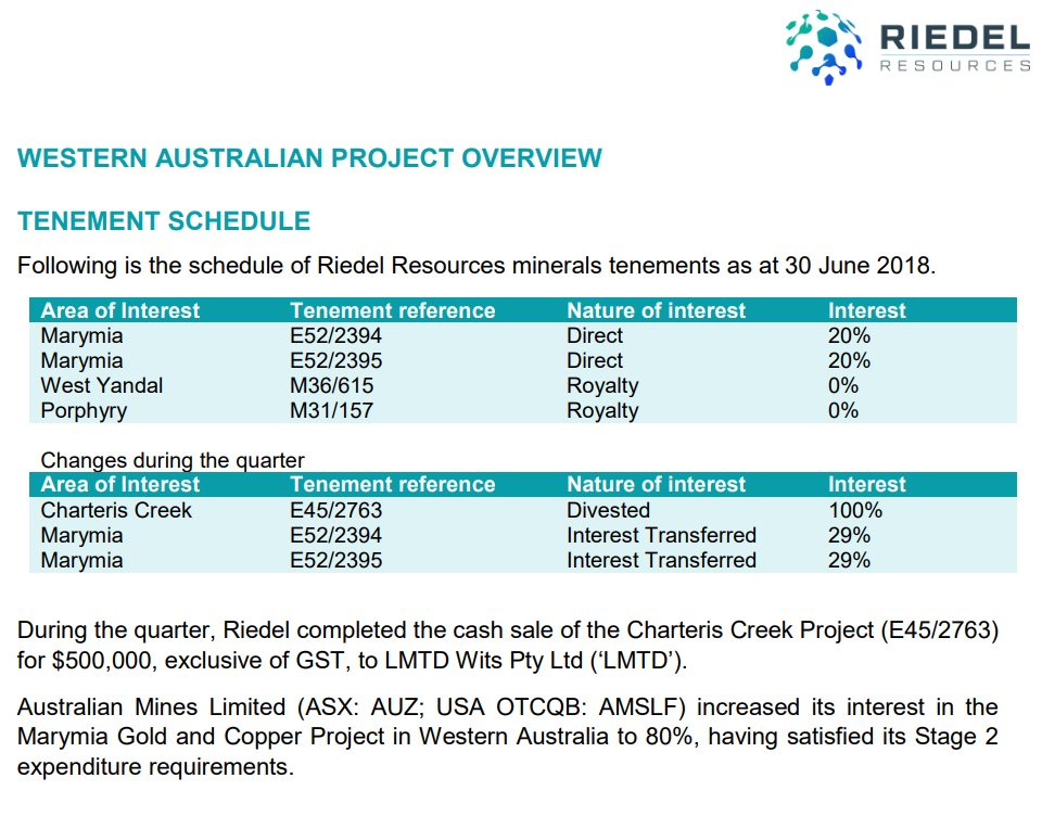 Riedel Resources on Twitter: