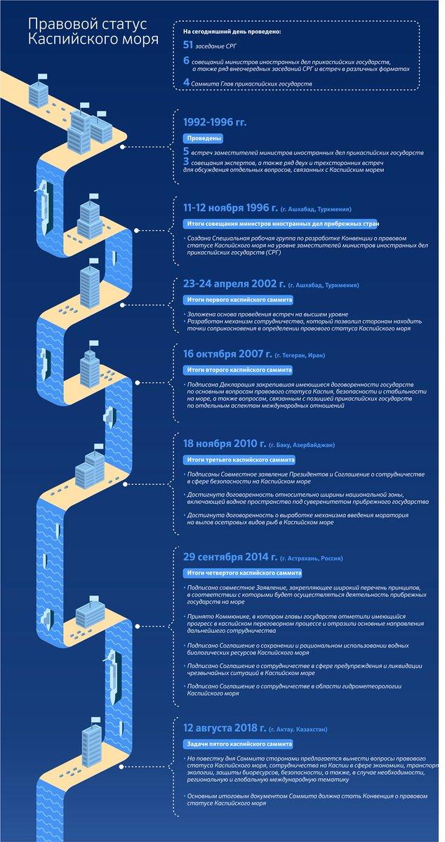 частный займ в новосибирске лично