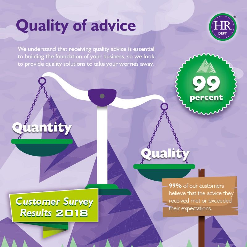 99% of our customers believe that the advice they received met or exceed expectations - now how wonderful is that! 😁