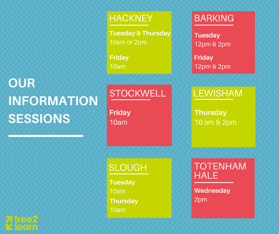 We are running information sessions all around #London! From #Barking, #Stockwell, #Lewisham, #TottenhamHale, #Hackney and #Slough, see which location is closer to you and be on your way to employment!  💻 http://ow.ly/XdM130lfLtC  📞 020 8525 9430  ✉️ london@free2learn.org.uk
