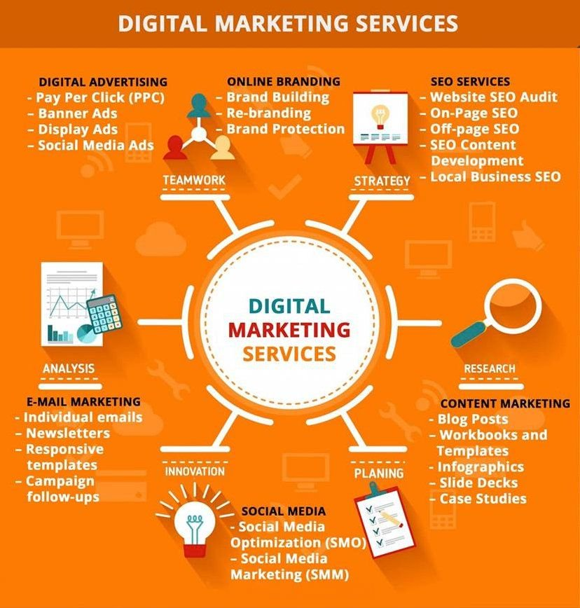 """THE FUTURE IS HERE. DIGITAL MARKETING IS THE WAY TO GO! #ContentMarketing #SMM #SMO #SEO #SEM #GrowthHacking #InboundMarketing #WednesdayWisdom #Marketing #OnlineMarketing #SocialMedia #Internet #InternetMarketing #ecommerce #ecommerceseo #DigitalMarketing #biztips #iot #howto""<br>http://pic.twitter.com/QEhcVuiXqI"