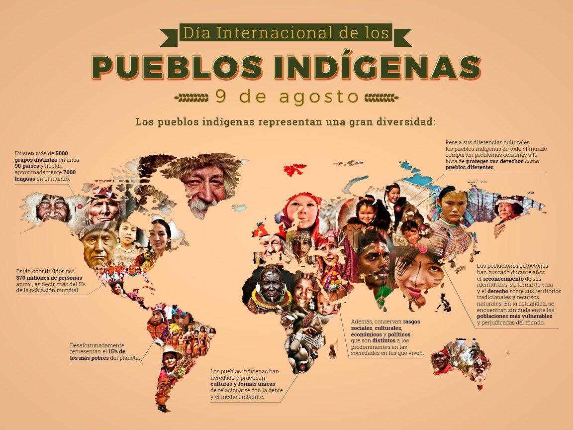 Resultado De Imágenes De Google Para Https Pbs Twimg Com Media Dkkkoghvsaeaxwt Jpg Imagenes De Santa Muerte Pueblo Indígena Google Imagenes