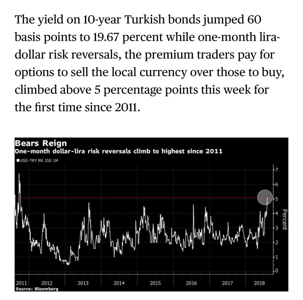 Max Keiser On Twitter Gaia Is Killing The Turkish Lira Right Now