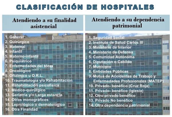 Estructura, Organización y Funcionamiento de los Hospitales DkL4_3VWsAIXAbF