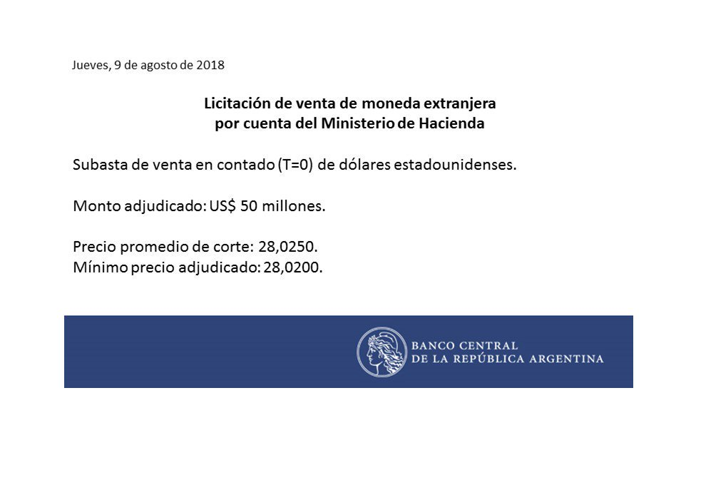 Subasta diaria del #bcra u$s50 mill a $28,02. #Argentina #FMI #Hacienda #stocks #stockstowatch #stockcharts #FinanzasPersonales  - Ukustom