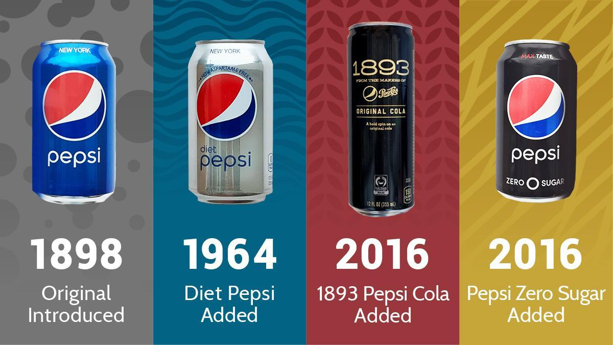 PepsiCo on Twitter: