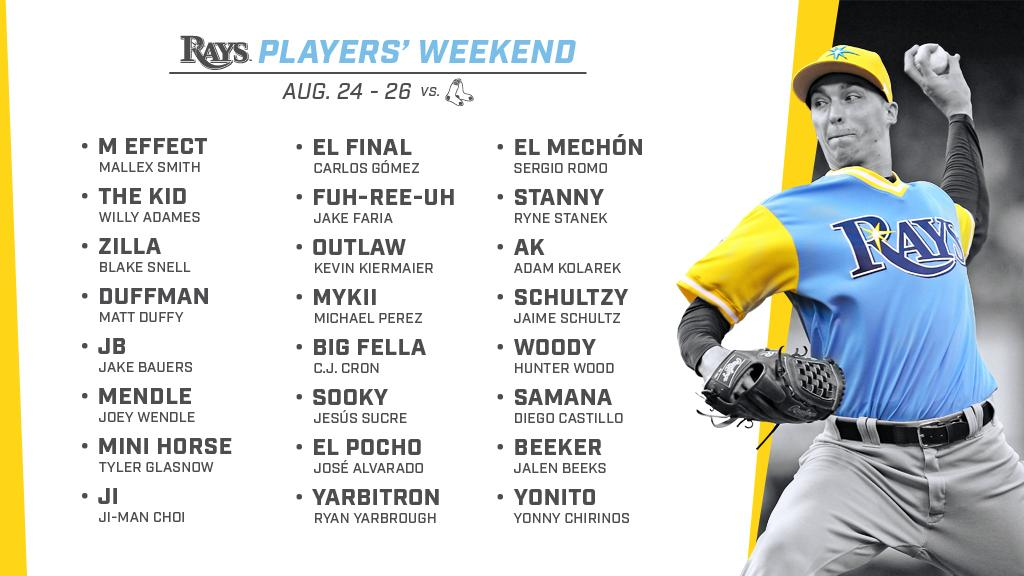977528ce0  PlayersWeekend is back! You gotta check out these names. MORE     https   atmlb.com 2MbihKS pic.twitter.com 1Cci7GrRez