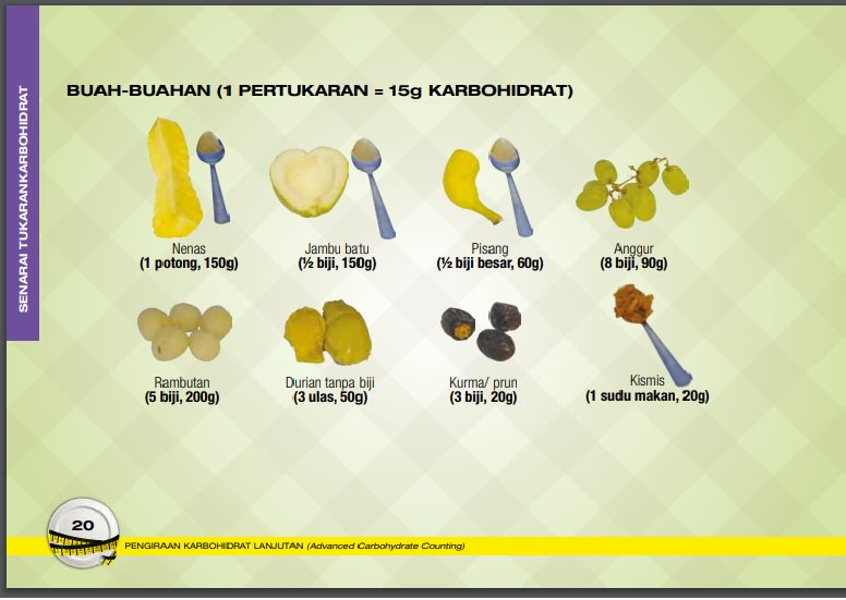 Berapa banyak boleh makan durian bagi pesakit KENCING MANIS? Cuma 2-3 ULAS saiz sederhana. BUKAN 2-3 BIJI ya 😂 Kalau terlebih makan, sebab tu paras gula dalam darah meningkat. Gambar: Kredit to Jabatan Dietetik dan Sajian, Hospital Putrajaya