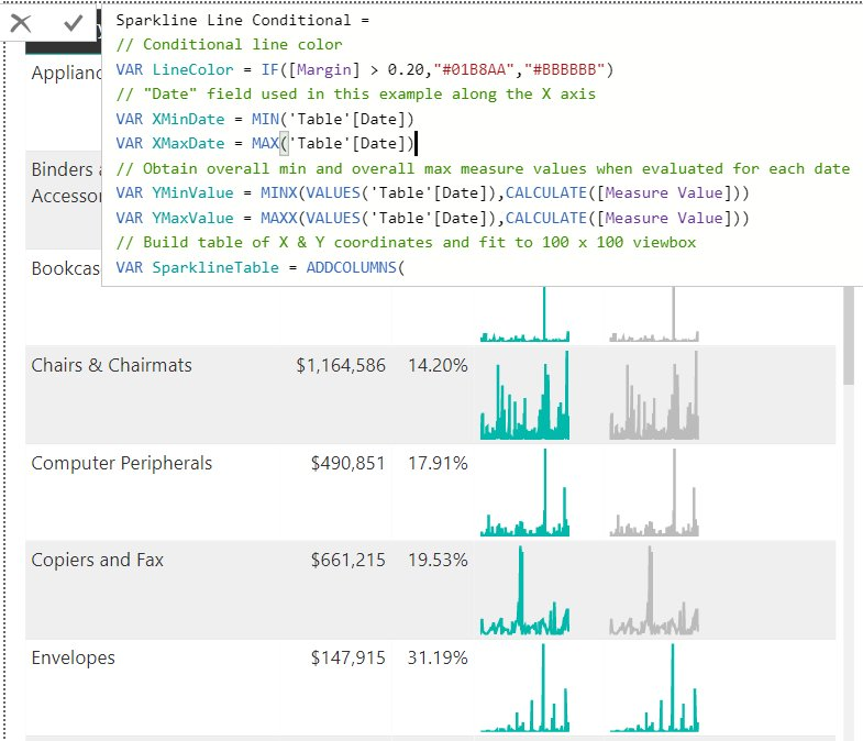 Showing KPI's in a table or Matrix with Power BI