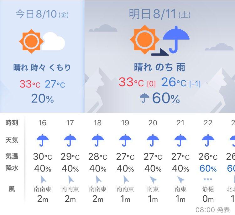 今日 の 天気 横浜