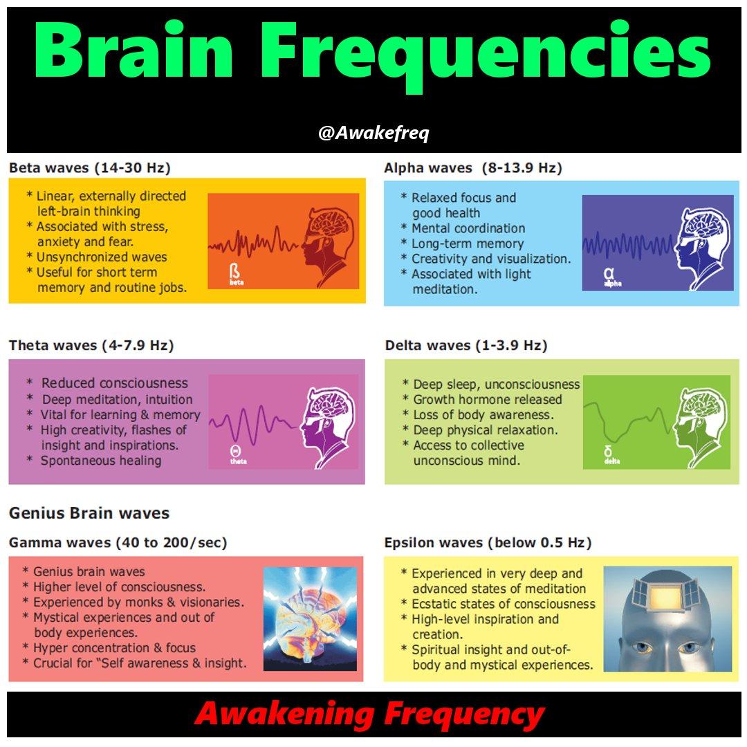 Awakening Frequency (@awakefreq) | Twitter