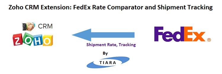 fedex tracking dk